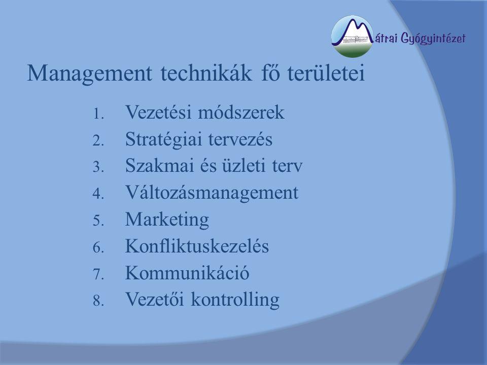 Management technikák fő területei 1. Vezetési módszerek 2. Stratégiai tervezés 3. Szakmai és üzleti terv 4. Változásmanagement 5. Marketing 6. Konflik