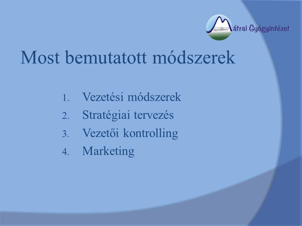 Most bemutatott módszerek 1. Vezetési módszerek 2. Stratégiai tervezés 3. Vezetői kontrolling 4. Marketing