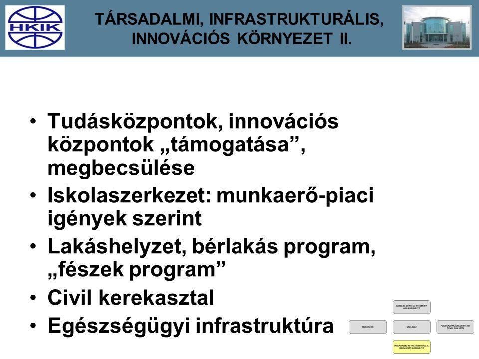 """TÁRSADALMI, INFRASTRUKTURÁLIS, INNOVÁCIÓS KÖRNYEZET II. Tudásközpontok, innovációs központok """"támogatása"""", megbecsülése Iskolaszerkezet: munkaerő-piac"""