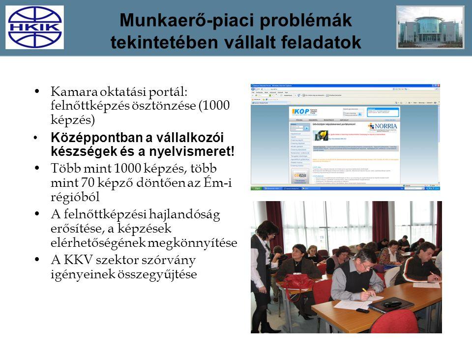 Munkaerő-piaci problémák tekintetében vállalt feladatok Kamara oktatási portál: felnőttképzés ösztönzése (1000 képzés) Középpontban a vállalkozói kész