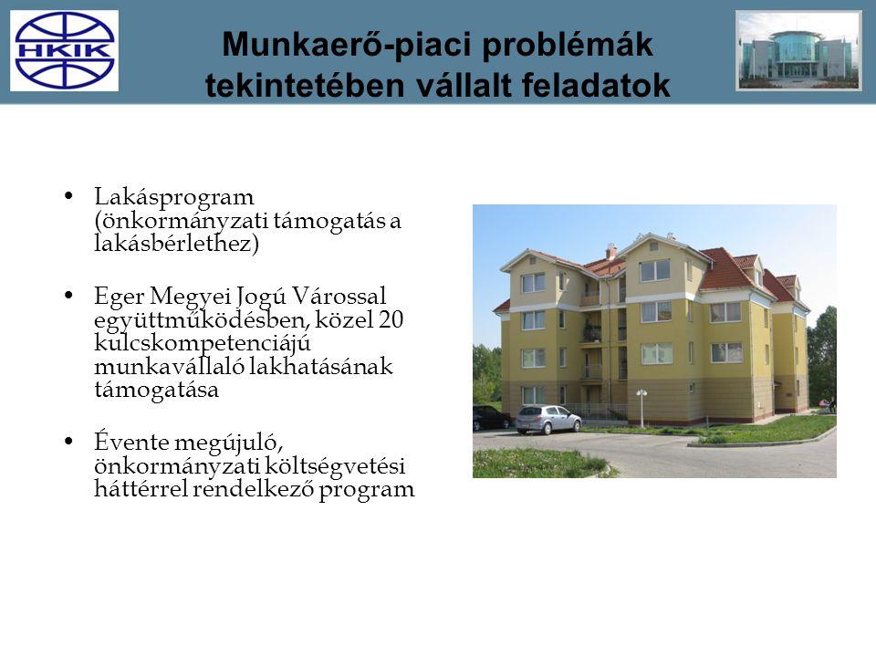 Munkaerő-piaci problémák tekintetében vállalt feladatok Lakásprogram (önkormányzati támogatás a lakásbérlethez) Eger Megyei Jogú Várossal együttműködésben, közel 20 kulcskompetenciájú munkavállaló lakhatásának támogatása Évente megújuló, önkormányzati költségvetési háttérrel rendelkező program