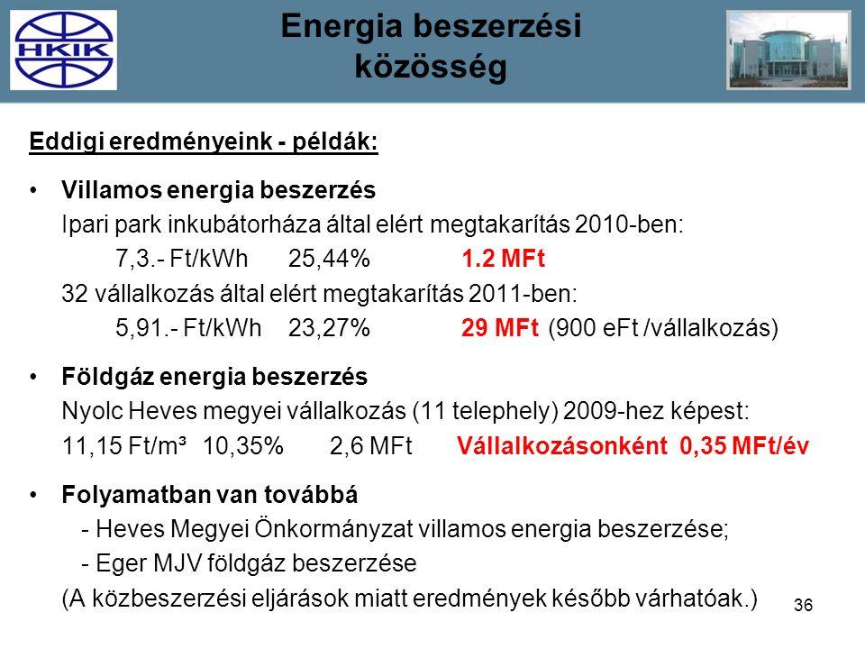 36 Eddigi eredményeink - példák: Villamos energia beszerzés Ipari park inkubátorháza által elért megtakarítás 2010-ben: 7,3.- Ft/kWh 25,44%1.2 MFt 32