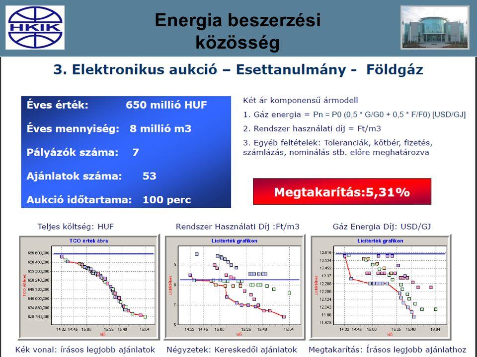 37 Energia beszerzési közösség