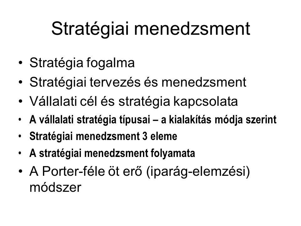 Stratégiai menedzsment Stratégia fogalma Stratégiai tervezés és menedzsment Vállalati cél és stratégia kapcsolata A vállalati stratégia típusai – a kialakítás módja szerint Stratégiai menedzsment 3 eleme A stratégiai menedzsment folyamata A Porter-féle öt erő (iparág-elemzési) módszer