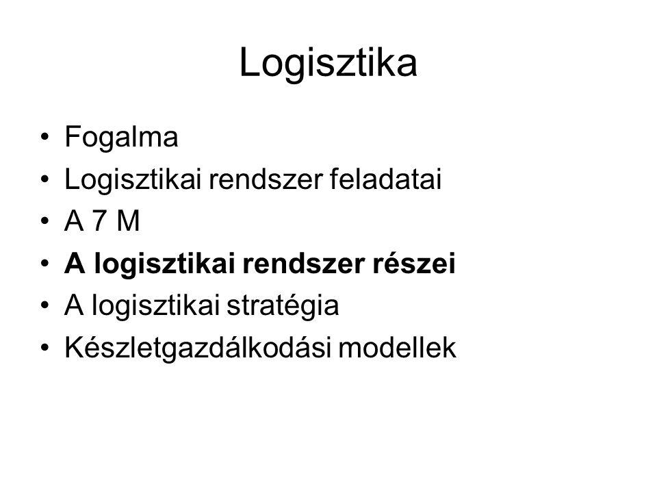 Logisztika Fogalma Logisztikai rendszer feladatai A 7 M A logisztikai rendszer részei A logisztikai stratégia Készletgazdálkodási modellek