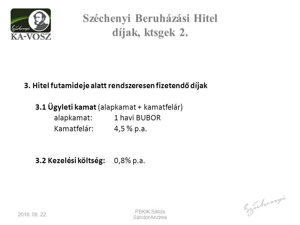 Széchenyi Beruházási Hitel díjak, ktsgek 2. 3.