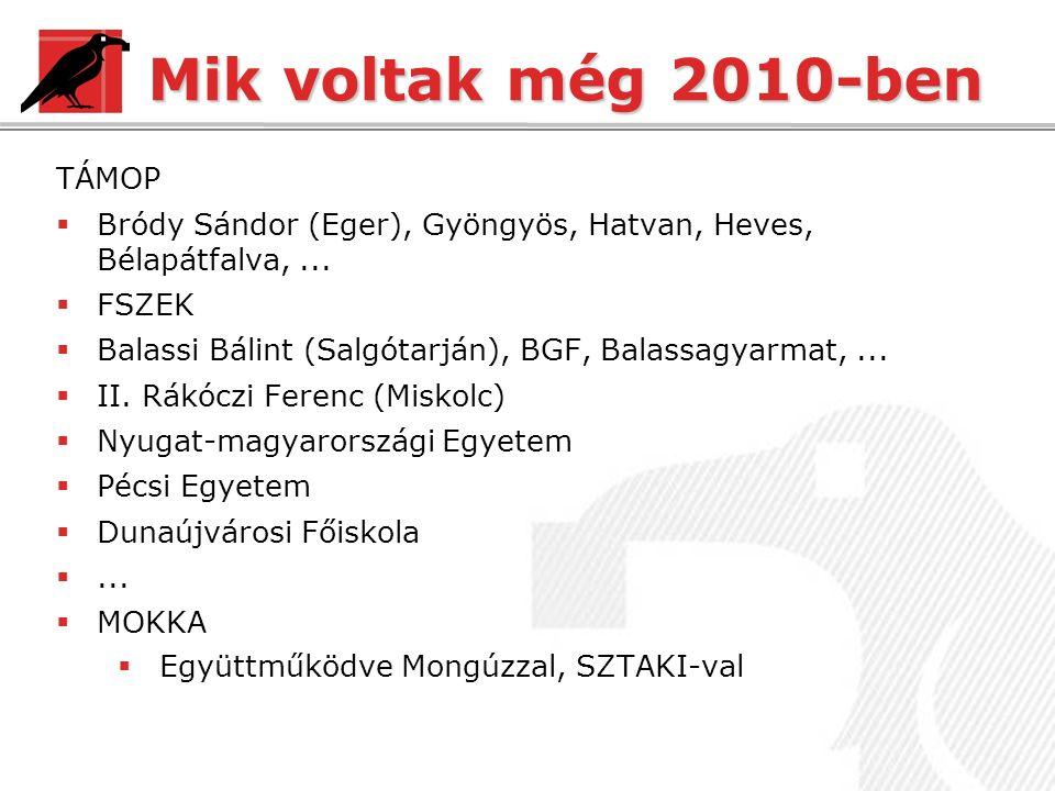 Mik voltak még 2010-ben TÁMOP  Bródy Sándor (Eger), Gyöngyös, Hatvan, Heves, Bélapátfalva,...