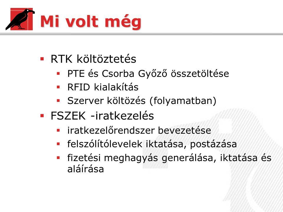 Mi volt még  RTK költöztetés  PTE és Csorba Győző összetöltése  RFID kialakítás  Szerver költözés (folyamatban)  FSZEK -iratkezelés  iratkezelőrendszer bevezetése  felszólítólevelek iktatása, postázása  fizetési meghagyás generálása, iktatása és aláírása