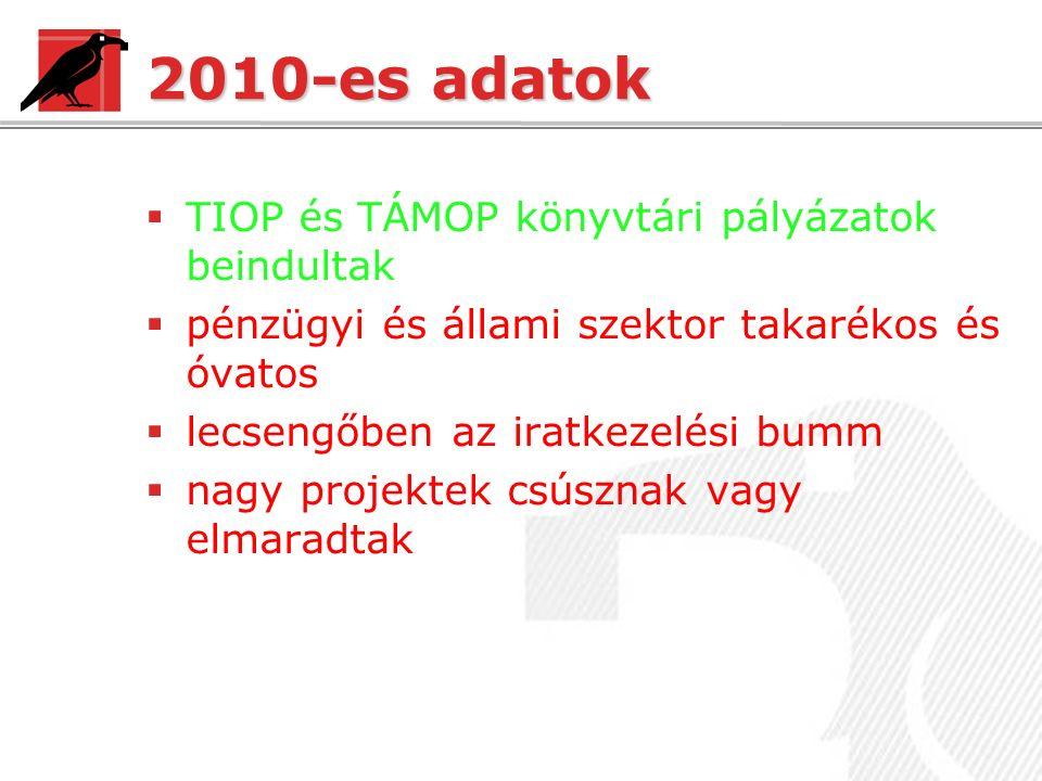 2010-es adatok  TIOP és TÁMOP könyvtári pályázatok beindultak  pénzügyi és állami szektor takarékos és óvatos  lecsengőben az iratkezelési bumm  nagy projektek csúsznak vagy elmaradtak