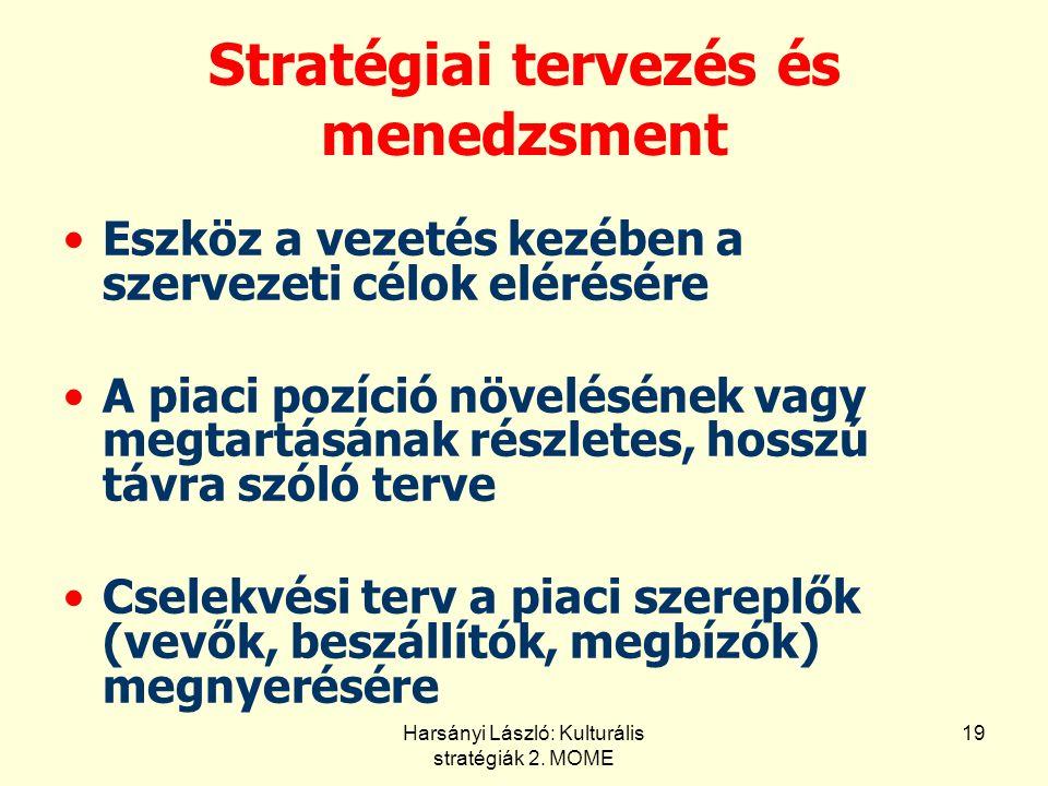 Harsányi László: Kulturális stratégiák 2. MOME 18 Milyen üzletben (business) tevékenykedünk.