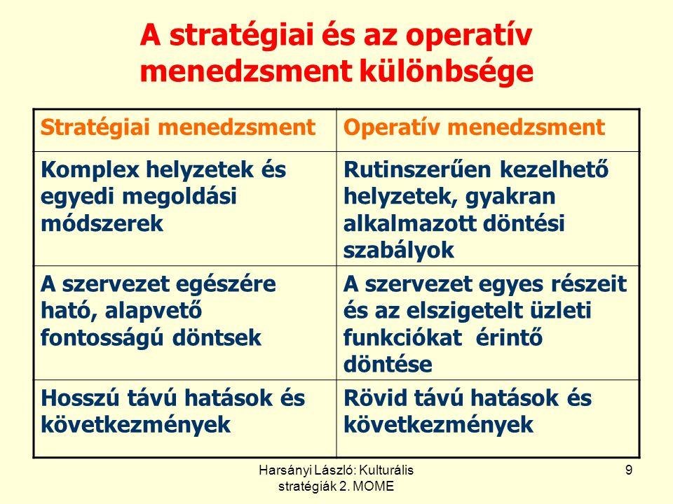 Harsányi László: Kulturális stratégiák 2.