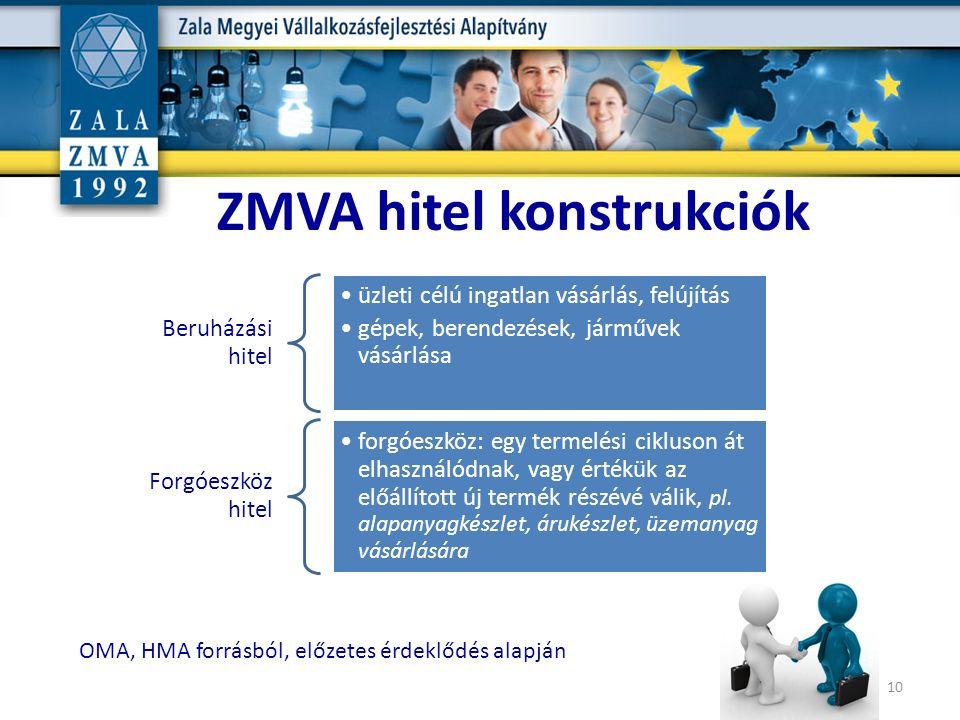 ZMVA hitel konstrukciók Beruházási hitel üzleti célú ingatlan vásárlás, felújítás gépek, berendezések, járművek vásárlása Forgóeszköz hitel forgóeszkö