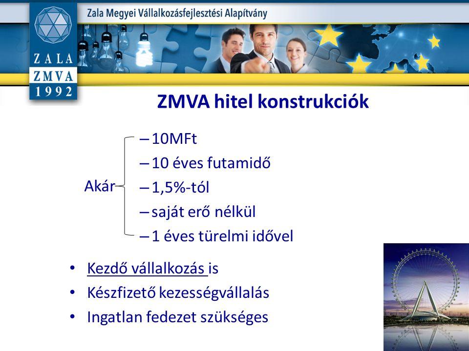 ZMVA hitel konstrukciók – 10MFt – 10 éves futamidő – 1,5%-tól – saját erő nélkül – 1 éves türelmi idővel Kezdő vállalkozás is Készfizető kezességválla