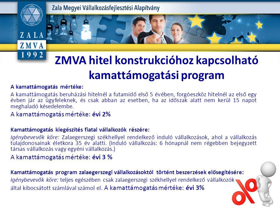 ZMVA hitel konstrukcióhoz kapcsolható kamattámogatási program A kamattámogatás mértéke: A kamattámogatás beruházási hitelnél a futamidő első 5 évében,