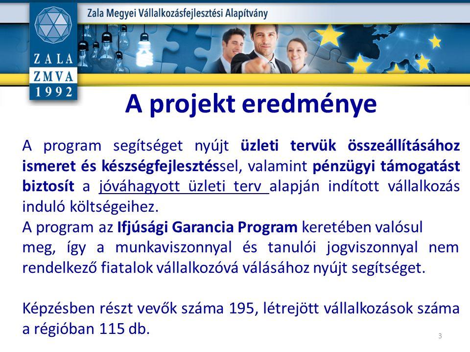 3 A projekt eredménye A program segítséget nyújt üzleti tervük összeállításához ismeret és készségfejlesztéssel, valamint pénzügyi támogatást biztosít a jóváhagyott üzleti terv alapján indított vállalkozás induló költségeihez.