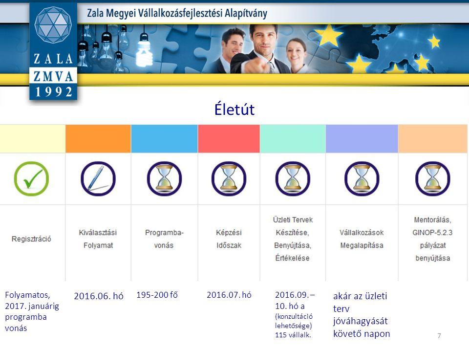 7 Életút Folyamatos, 2017. januárig programba vonás 2016.06.