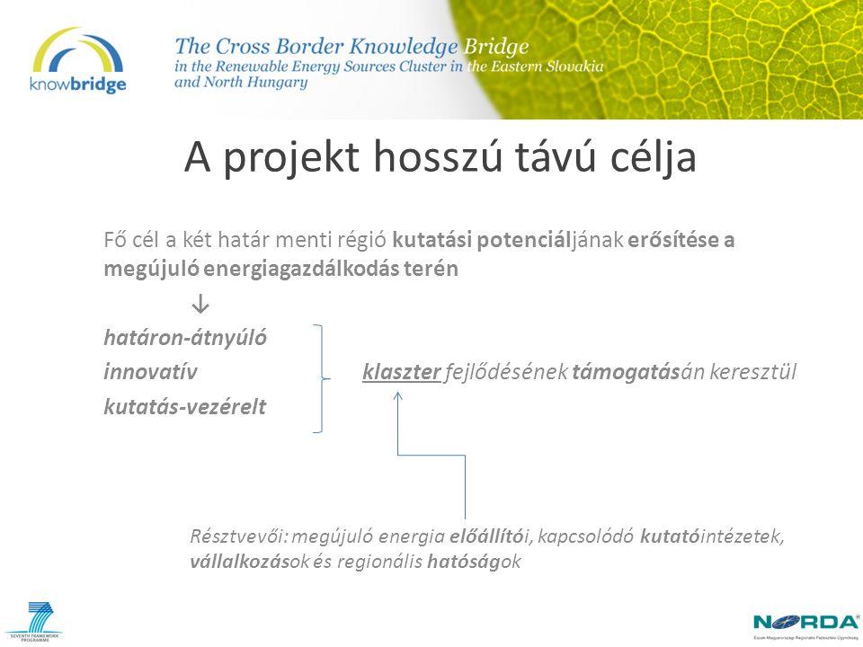 A projekt hosszú távú célja Fő cél a két határ menti régió kutatási potenciáljának erősítése a megújuló energiagazdálkodás terén ↓ határon-átnyúló innovatívklaszter fejlődésének támogatásán keresztül kutatás-vezérelt Résztvevői: megújuló energia előállítói, kapcsolódó kutatóintézetek, vállalkozások és regionális hatóságok