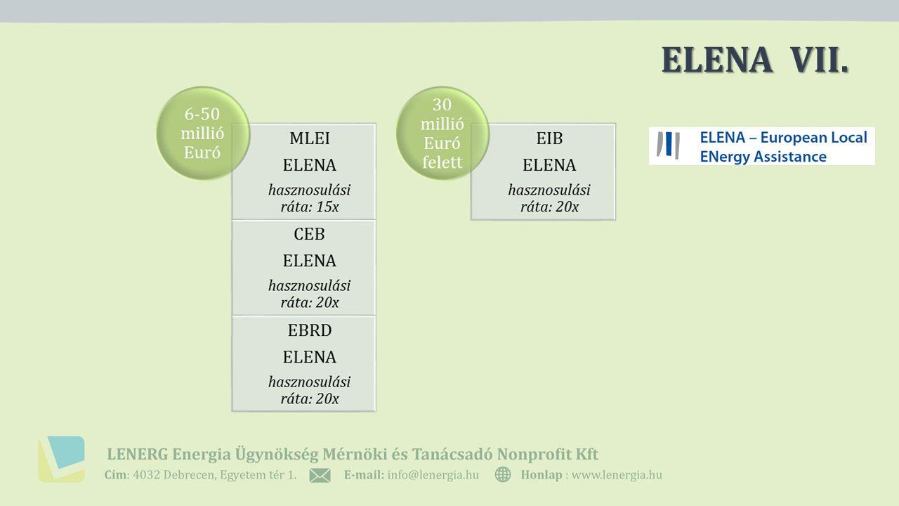 ELENA VII.