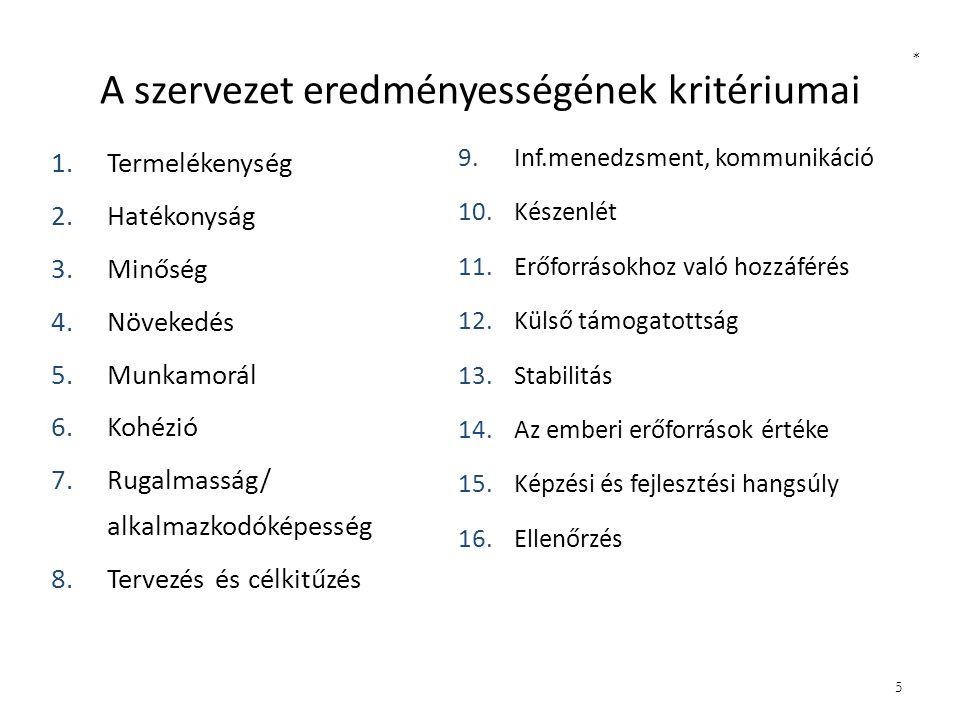 36 Magatartásalapú értékelési rendszerek  BARS módszer 71-72