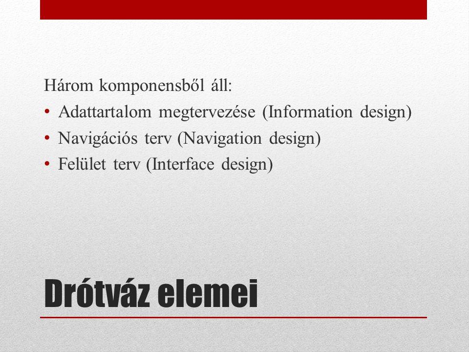 Drótváz elemei Három komponensből áll: Adattartalom megtervezése (Information design) Navigációs terv (Navigation design) Felület terv (Interface design)