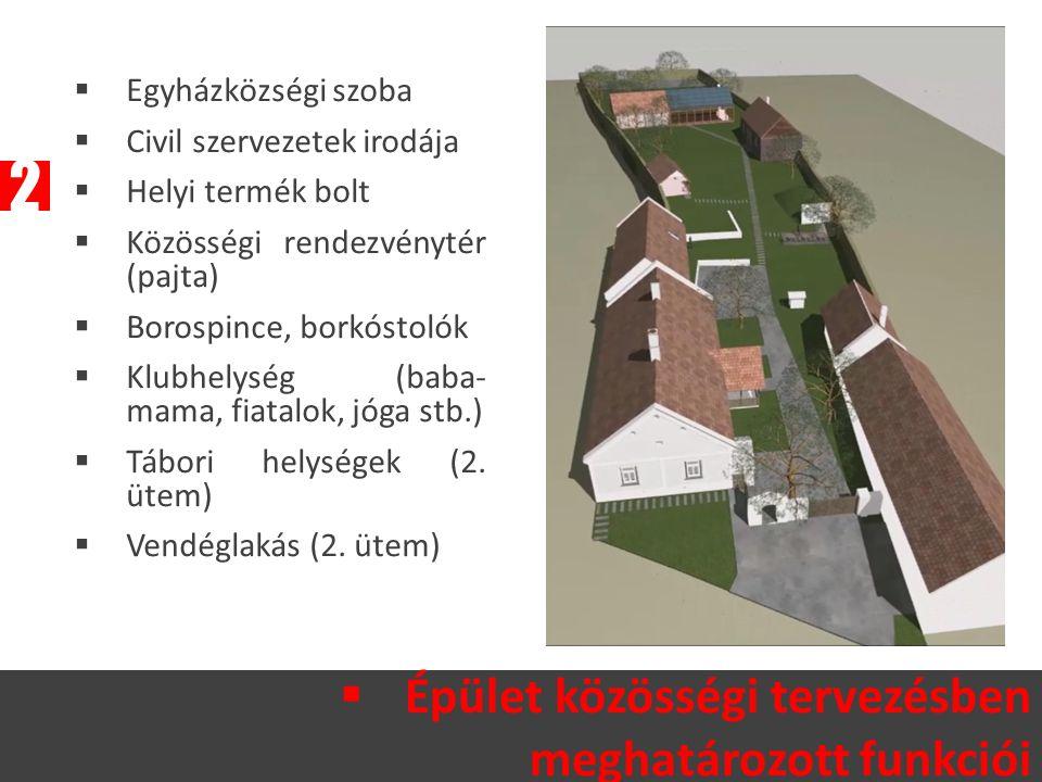  Egyházközségi szoba  Civil szervezetek irodája  Helyi termék bolt  Közösségi rendezvénytér (pajta)  Borospince, borkóstolók  Klubhelység (baba-