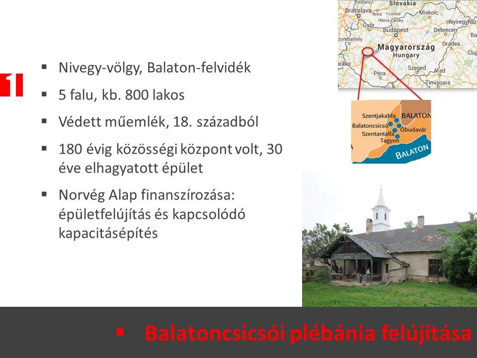  Balatoncsicsói plébánia felújítása  Nivegy-völgy, Balaton-felvidék  5 falu, kb. 800 lakos  Védett műemlék, 18. századból  180 évig közösségi köz