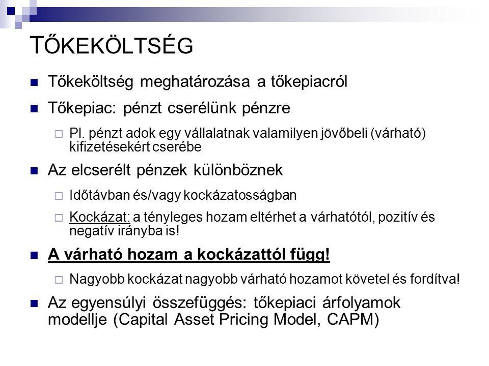 T ŐKEKÖLTSÉG Tőkeköltség meghatározása a tőkepiacról Tőkepiac: pénzt cserélünk pénzre  Pl.