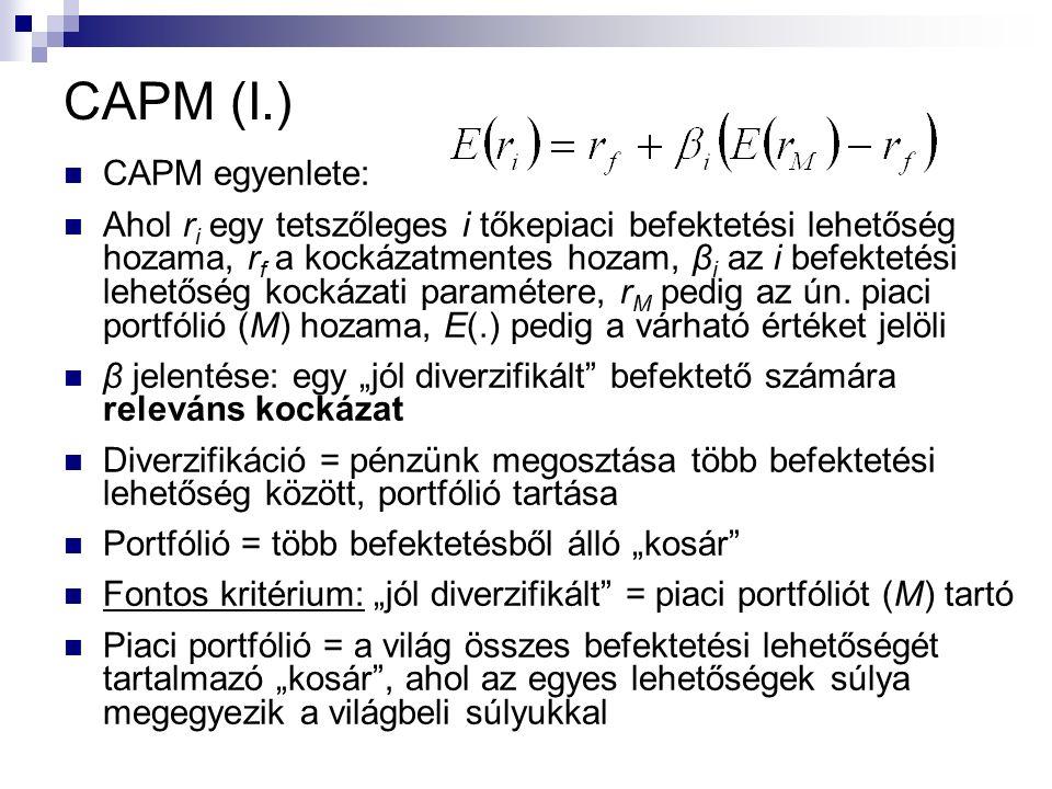 CAPM (I.) CAPM egyenlete: Ahol r i egy tetszőleges i tőkepiaci befektetési lehetőség hozama, r f a kockázatmentes hozam, β i az i befektetési lehetőség kockázati paramétere, r M pedig az ún.