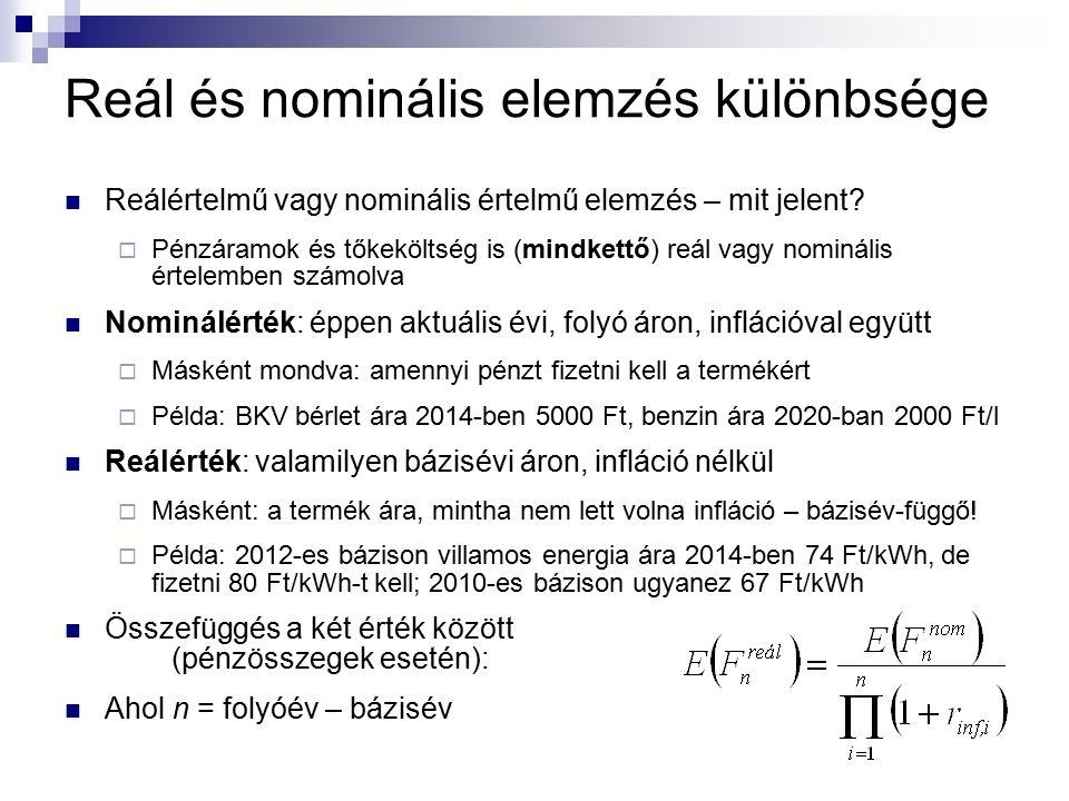 Reál és nominális elemzés különbsége Reálértelmű vagy nominális értelmű elemzés – mit jelent.