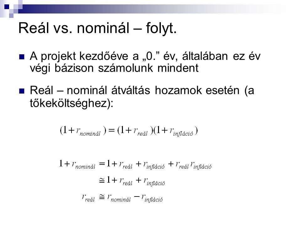 Reál vs. nominál – folyt.