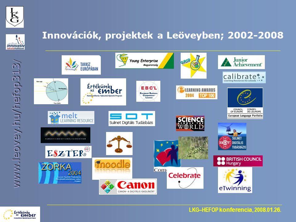 LKG–HEFOP konferencia, 200 8.0 1.2 6. www.leovey.hu/hefop313 / Innovációk, projektek a Leöveyben; 2002-2008