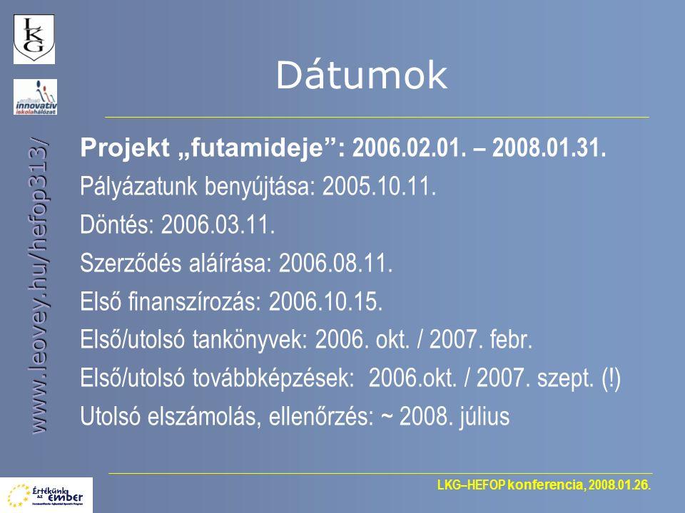 """LKG–HEFOP konferencia, 200 8.0 1.2 6. www.leovey.hu/hefop313 / Dátumok Projekt """"futamideje"""": 2006.02.01. – 2008.01.31. Pályázatunk benyújtása: 2005.10"""