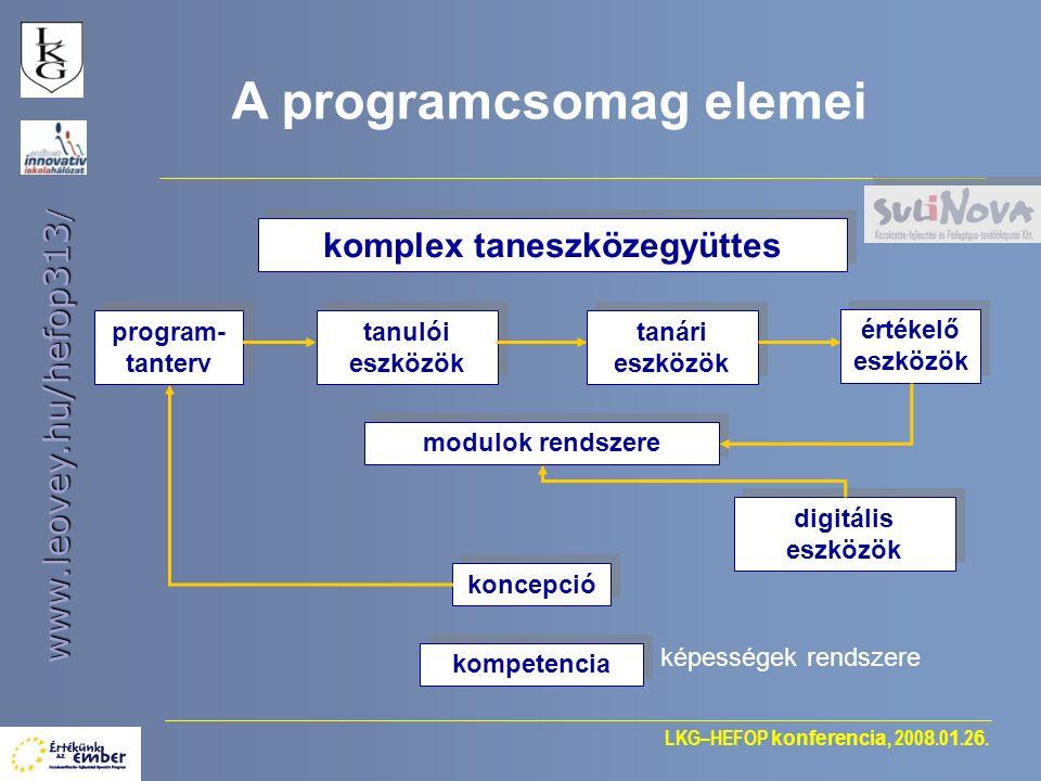 LKG–HEFOP konferencia, 200 8.0 1.2 6. www.leovey.hu/hefop313 / komplex taneszközegyüttes tanulói eszközök tanári eszközök A programcsomag elemei progr