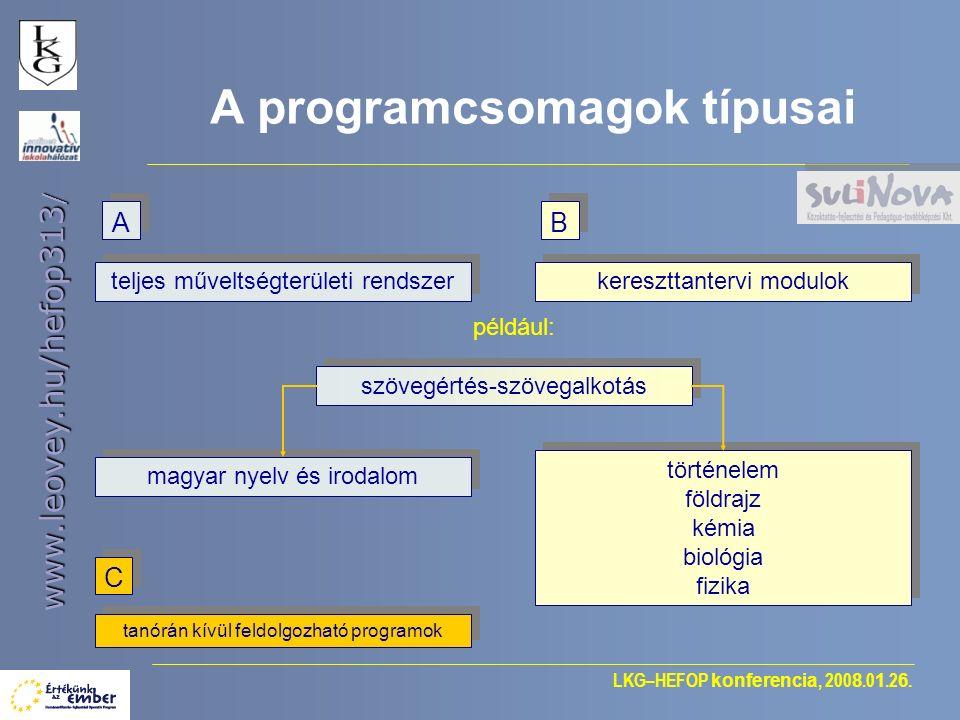 LKG–HEFOP konferencia, 200 8.0 1.2 6. www.leovey.hu/hefop313 / A programcsomagok típusai teljes műveltségterületi rendszer szövegértés-szövegalkotás k