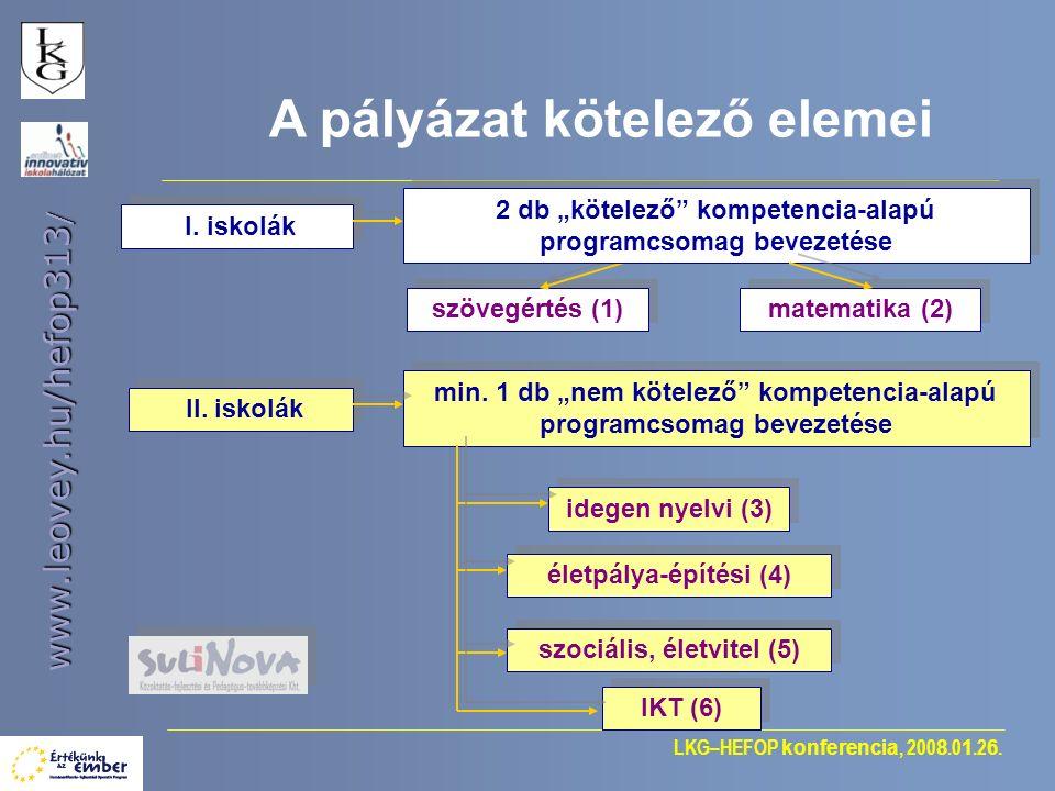 """LKG–HEFOP konferencia, 200 8.0 1.2 6. www.leovey.hu/hefop313 / A pályázat kötelező elemei I. iskolák matematika (2) szövegértés (1) min. 1 db """"nem köt"""