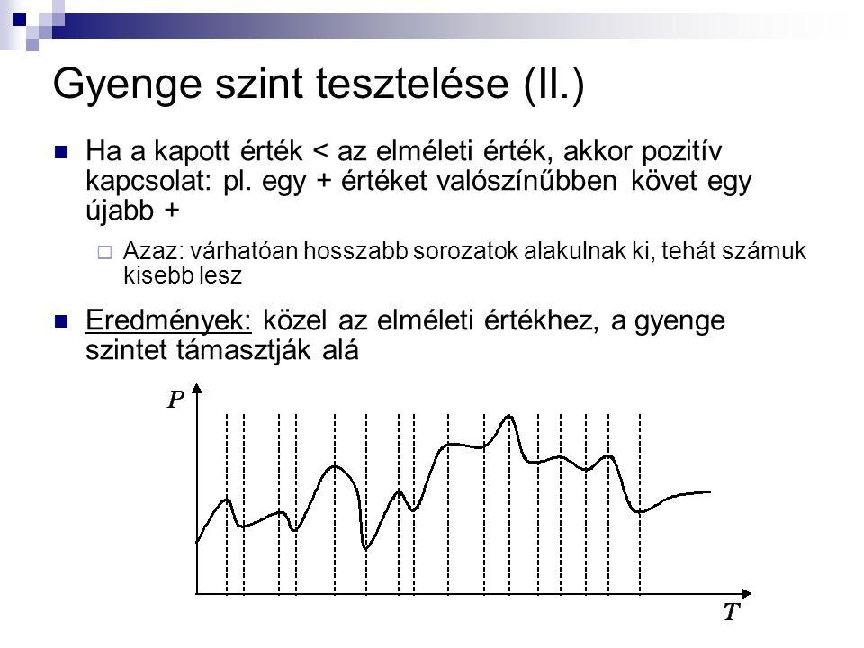 Gyenge szint tesztelése (II.) Ha a kapott érték < az elméleti érték, akkor pozitív kapcsolat: pl. egy + értéket valószínűbben követ egy újabb +  Azaz