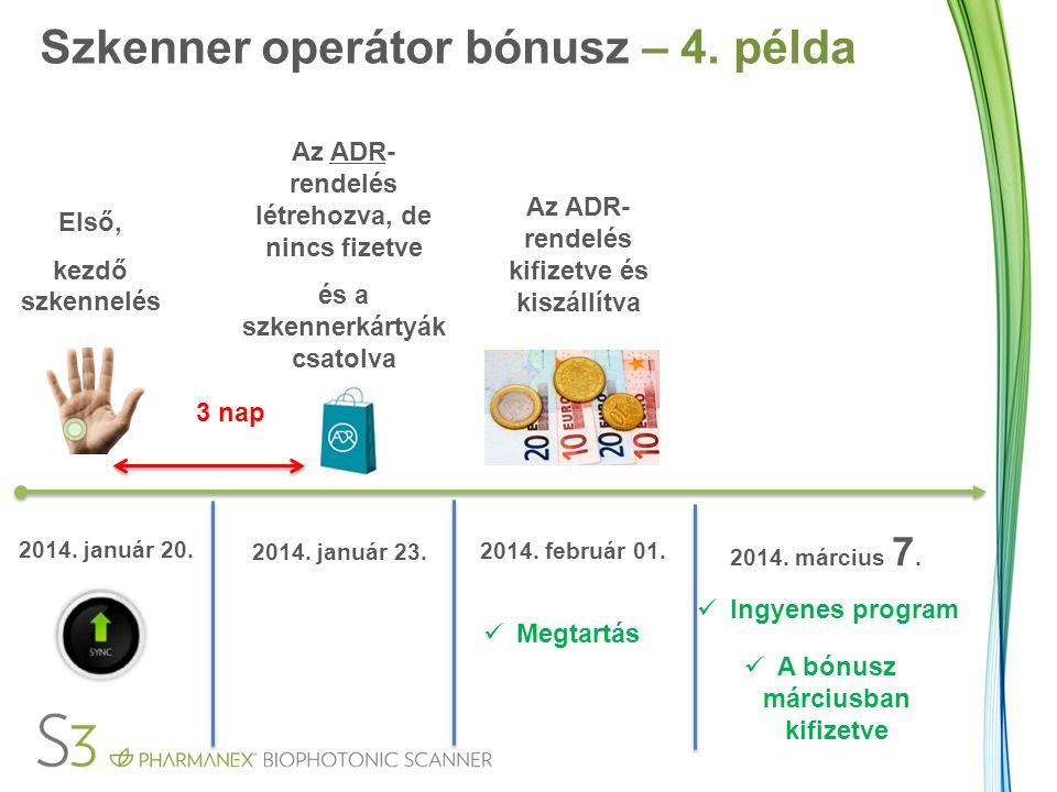 Első, kezdő szkennelés 3 nap Az ADR- rendelés létrehozva, de nincs fizetve és a szkennerkártyák csatolva 2014. január 20. 2014. január 23. Megtartás I