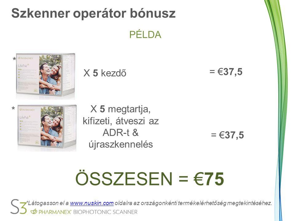 Szkenner operátor bónusz PÉLDA X 5 kezdő = €37,5 X 5 megtartja, kifizeti, átveszi az ADR-t & újraszkennelés = €37,5 ÖSSZESEN = €75 *Látogasson el a www.nuskin.com oldalra az országonkénti termékelérhetőség megtekintéséhez.www.nuskin.com * *