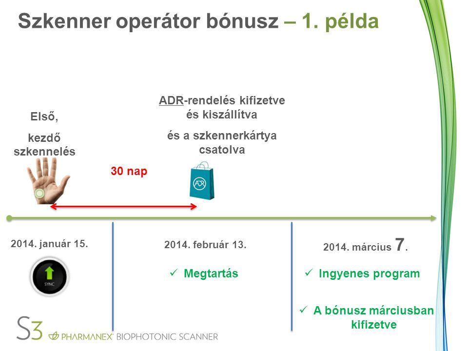 Első, kezdő szkennelés 30 nap ADR-rendelés kifizetve és kiszállítva és a szkennerkártya csatolva 2014.
