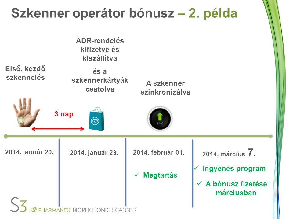 Első, kezdő szkennelés 3 nap ADR-rendelés kifizetve és kiszállítva és a szkennerkártyák csatolva 2014. január 20. 2014. január 23. Megtartás Ingyenes