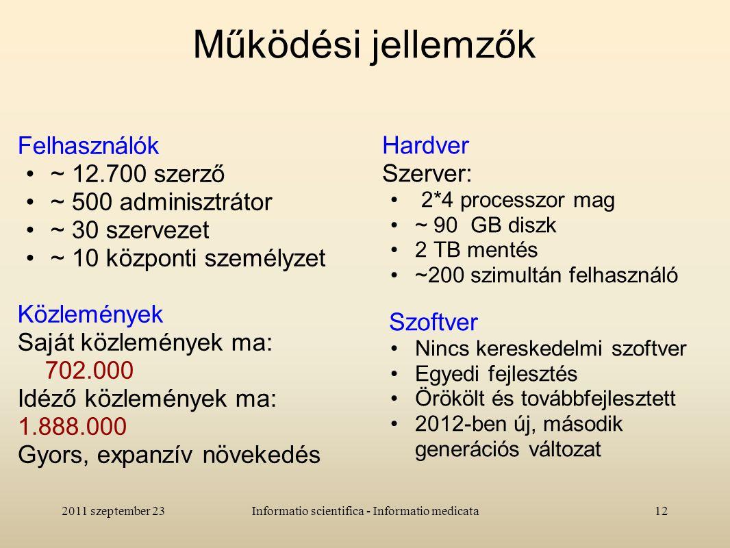 Működési jellemzők Felhasználók ~ 12.700 szerző ~ 500 adminisztrátor ~ 30 szervezet ~ 10 központi személyzet Közlemények Saját közlemények ma: 702.000 Idéző közlemények ma: 1.888.000 Gyors, expanzív növekedés Hardver Szerver: 2*4 processzor mag ~ 90 GB diszk 2 TB mentés ~200 szimultán felhasználó Szoftver Nincs kereskedelmi szoftver Egyedi fejlesztés Örökölt és továbbfejlesztett 2012-ben új, második generációs változat 2011 szeptember 2312Informatio scientifica - Informatio medicata