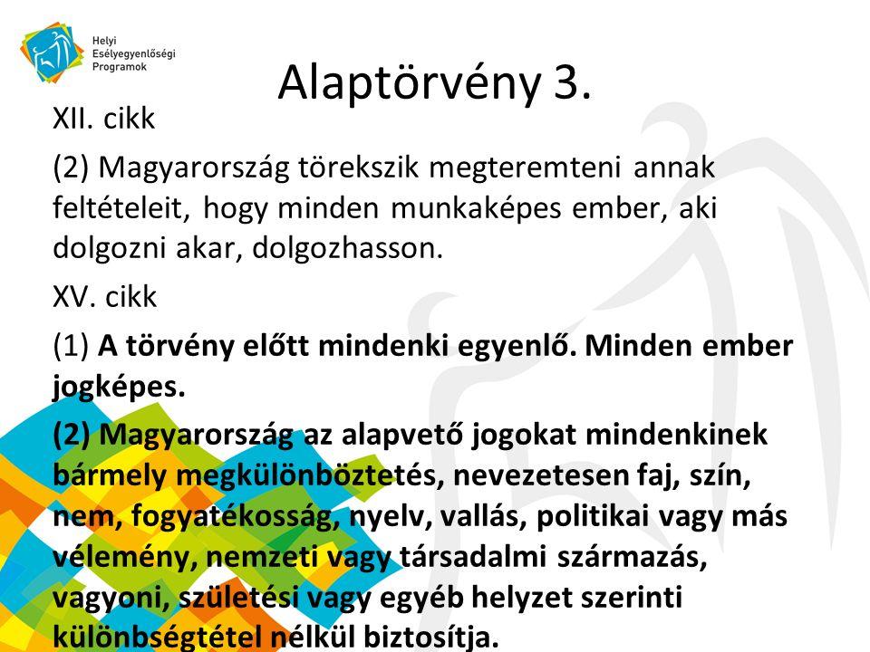 Alaptörvény 3. XII.