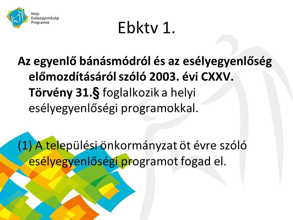 Ebktv 1. Az egyenlő bánásmódról és az esélyegyenlőség előmozdításáról szóló 2003.
