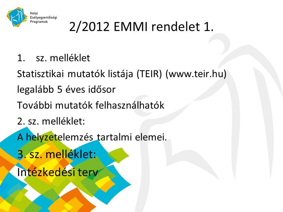 2/2012 EMMI rendelet 1. 1.sz.