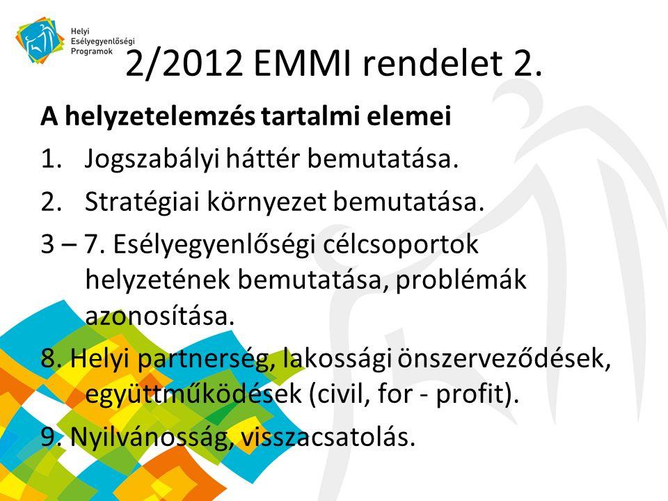 2/2012 EMMI rendelet 2. A helyzetelemzés tartalmi elemei 1.Jogszabályi háttér bemutatása.