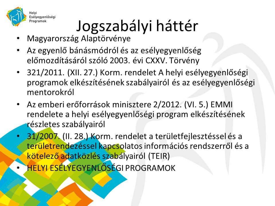 Jogszabályi háttér Magyarország Alaptörvénye Az egyenlő bánásmódról és az esélyegyenlőség előmozdításáról szóló 2003.