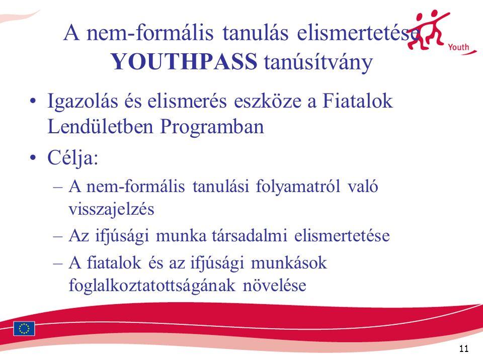 11 A nem-formális tanulás elismertetése YOUTHPASS tanúsítvány Igazolás és elismerés eszköze a Fiatalok Lendületben Programban Célja: –A nem-formális tanulási folyamatról való visszajelzés –Az ifjúsági munka társadalmi elismertetése –A fiatalok és az ifjúsági munkások foglalkoztatottságának növelése