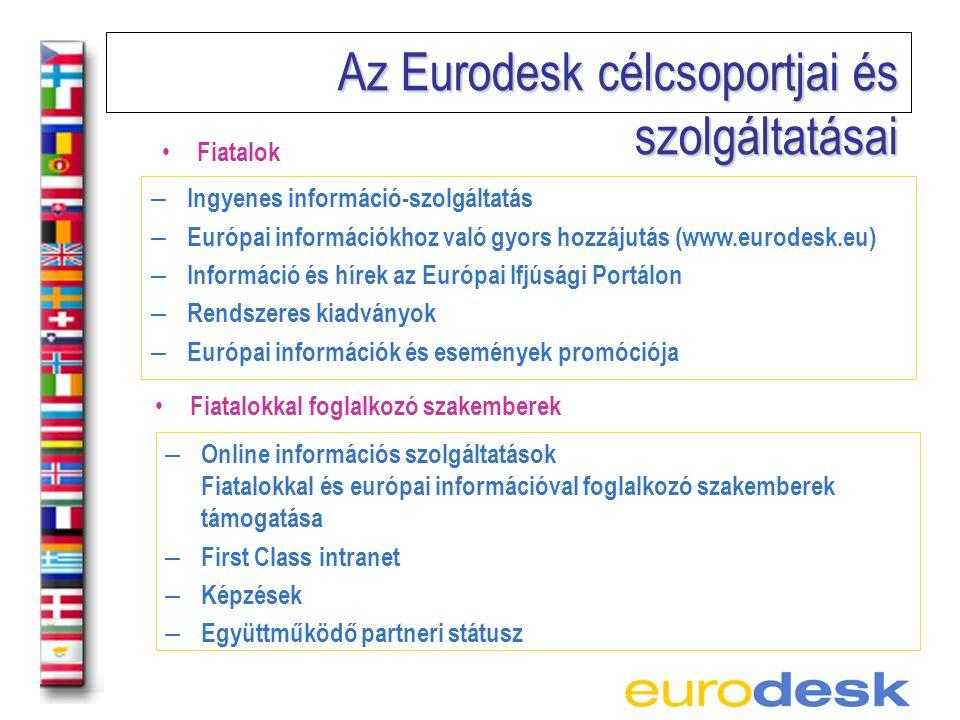 Az Eurodeskcélcsoportjai és szolgáltatásai Az Eurodesk célcsoportjai és szolgáltatásai Fiatalok – Ingyenes információ-szolgáltatás – Európai információkhoz való gyors hozzájutás (www.eurodesk.eu) – Információ és hírek az Európai Ifjúsági Portálon – Rendszeres kiadványok – Európai információk és események promóciója Fiatalokkal foglalkozó szakemberek – Online információs szolgáltatások Fiatalokkal és európai információval foglalkozó szakemberek támogatása – First Class intranet – Képzések – Együttműködő partneri státusz