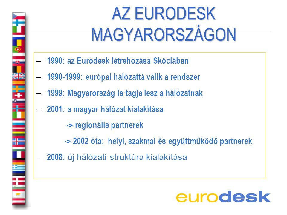 AZ EURODESK MAGYARORSZÁGON – 1990: az Eurodesk létrehozása Skóciában – 1990-1999: európai hálózattá válik a rendszer – 1999: Magyarország is tagja lesz a hálózatnak – 2001: a magyar hálózat kialakítása -> regionális partnerek -> 2002 óta: helyi, szakmai és együttműködő partnerek - 2008: új hálózati struktúra kialakítása