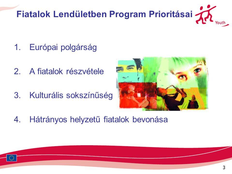 3 Fiatalok Lendületben Program Prioritásai 1.Európai polgárság 2.A fiatalok részvétele 3.Kulturális sokszínűség 4.